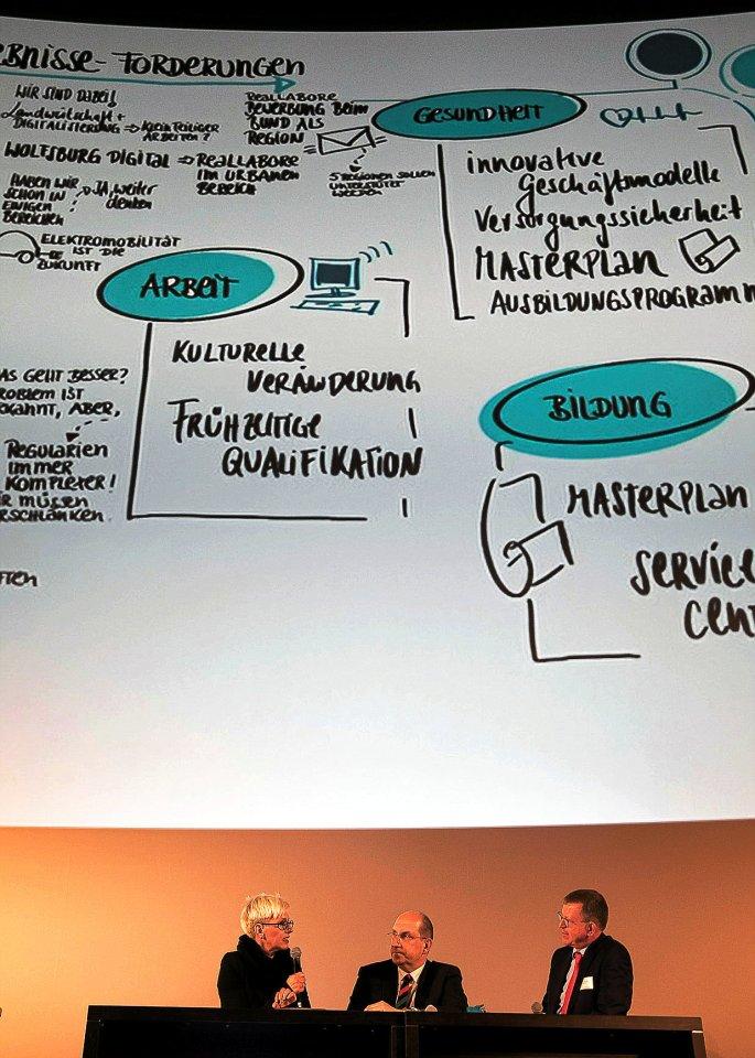 Moderator Armin Maus (rechts) im Gespräch mit dem Landesbeauftragten Matthias Wunderling-Weilbier und TU-Präsidentin Anke Kaysser-Pyzalla. Eine Künstlerin brachte die Diskussions-Ergebnisse simultan auf die große Leinwand im Hintergrund.