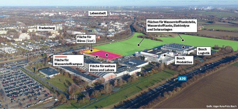 Auf dem Bosch-Gelände entsteht derzeit der Campus-Kern.