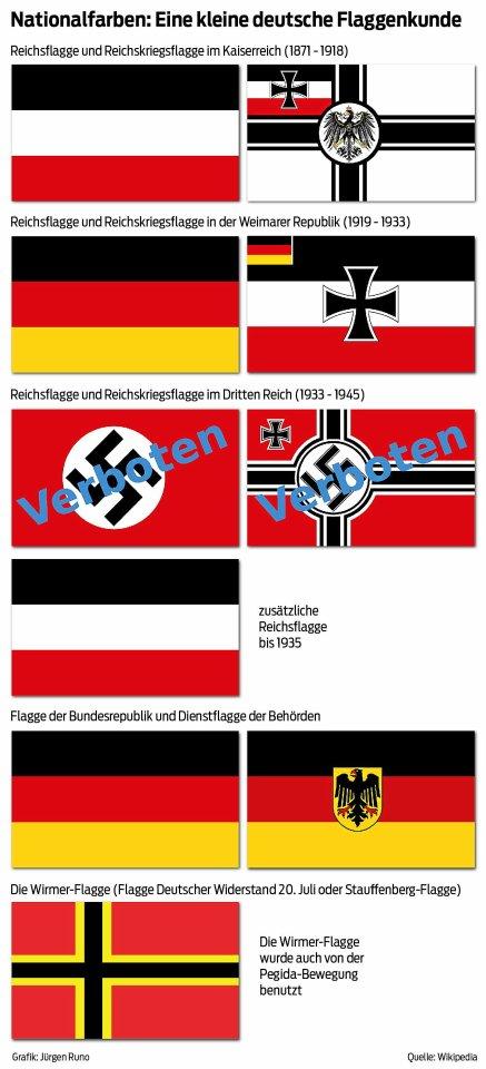 Die deutschen National- und Reichskriegsflaggen.